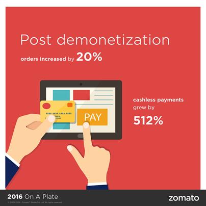 Zomato Marketing Strategy Demonetization Post