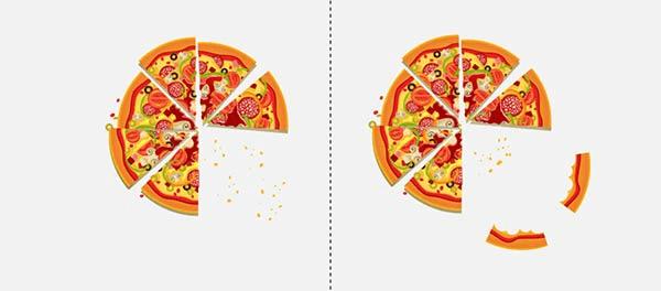 Zomato Marketing Strategy Pizza Post