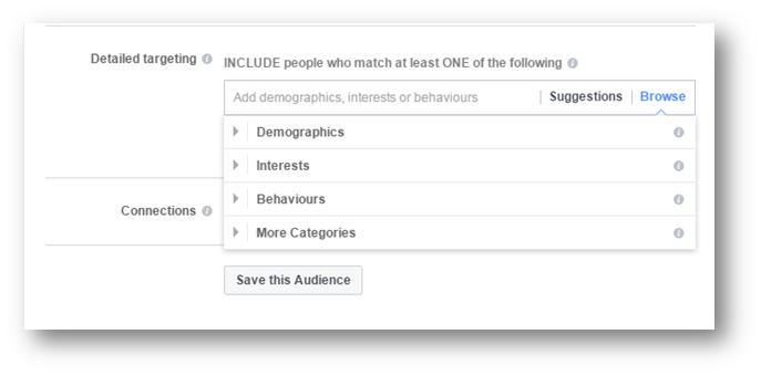 Targeting Audience on Facebook