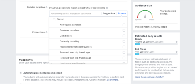 Effective Target Audience on Facebook