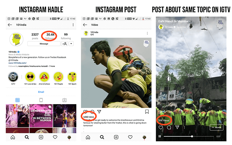 IGTV Low Engagement Example
