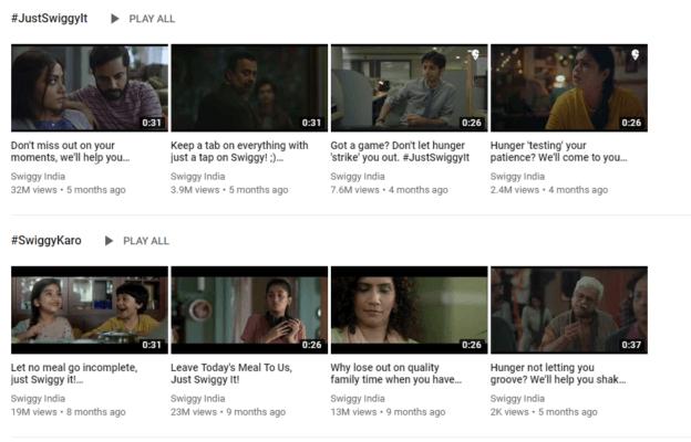 Swiggy Digital Marketing Strategy-Youtube