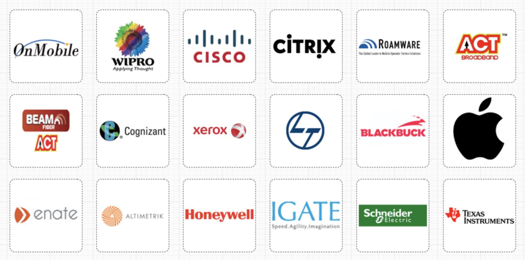 Geek Creative Agency Clients - Digital Marketing Agencies in Bangalore